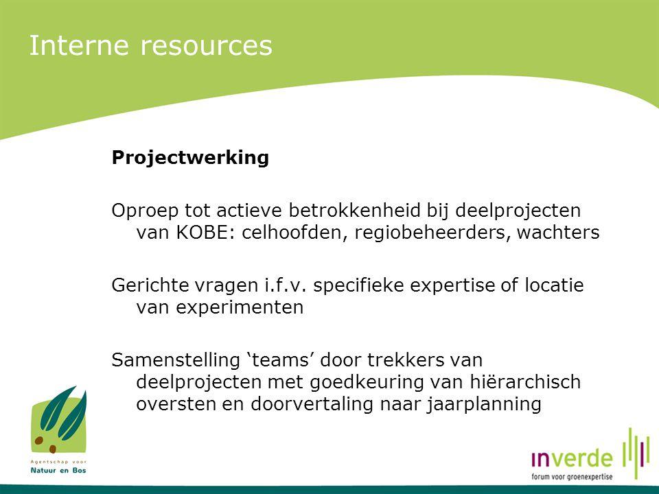 Interne resources Projectwerking Oproep tot actieve betrokkenheid bij deelprojecten van KOBE: celhoofden, regiobeheerders, wachters Gerichte vragen i.