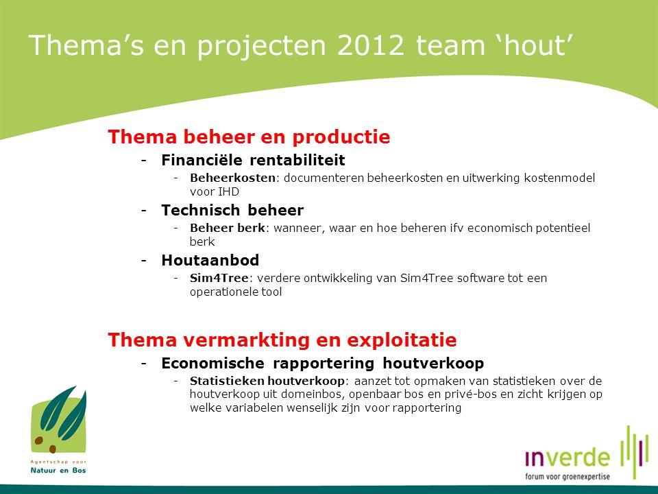 Thema's en projecten 2012 team 'hout' Thema beheer en productie -Financiële rentabiliteit -Beheerkosten: documenteren beheerkosten en uitwerking koste