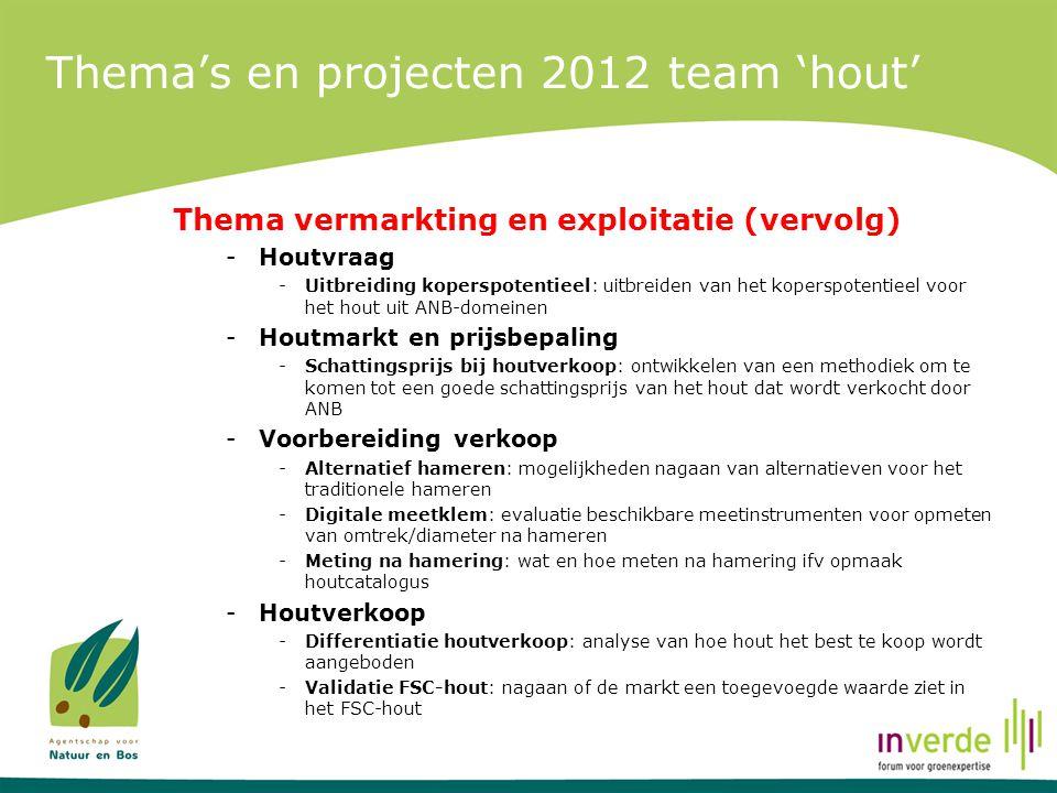 Thema's en projecten 2012 team 'hout' Thema vermarkting en exploitatie (vervolg) -Houtvraag -Uitbreiding koperspotentieel: uitbreiden van het koperspo