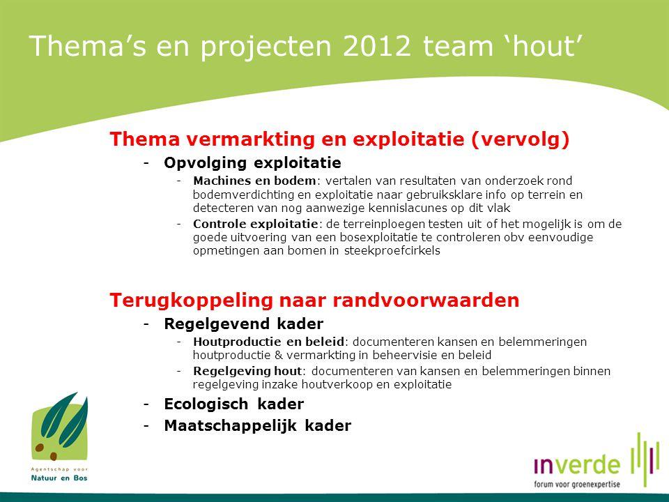 Thema's en projecten 2012 team 'hout' Thema vermarkting en exploitatie (vervolg) -Opvolging exploitatie -Machines en bodem: vertalen van resultaten va