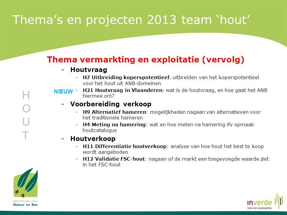 Thema's en projecten 2013 team 'hout' Thema vermarkting en exploitatie (vervolg) -Houtvraag -H7 Uitbreiding koperspotentieel: uitbreiden van het koper
