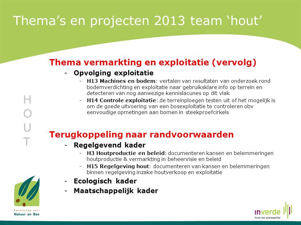 Thema's en projecten 2013 team 'hout' Thema vermarkting en exploitatie (vervolg) -Opvolging exploitatie -H13 Machines en bodem: vertalen van resultate