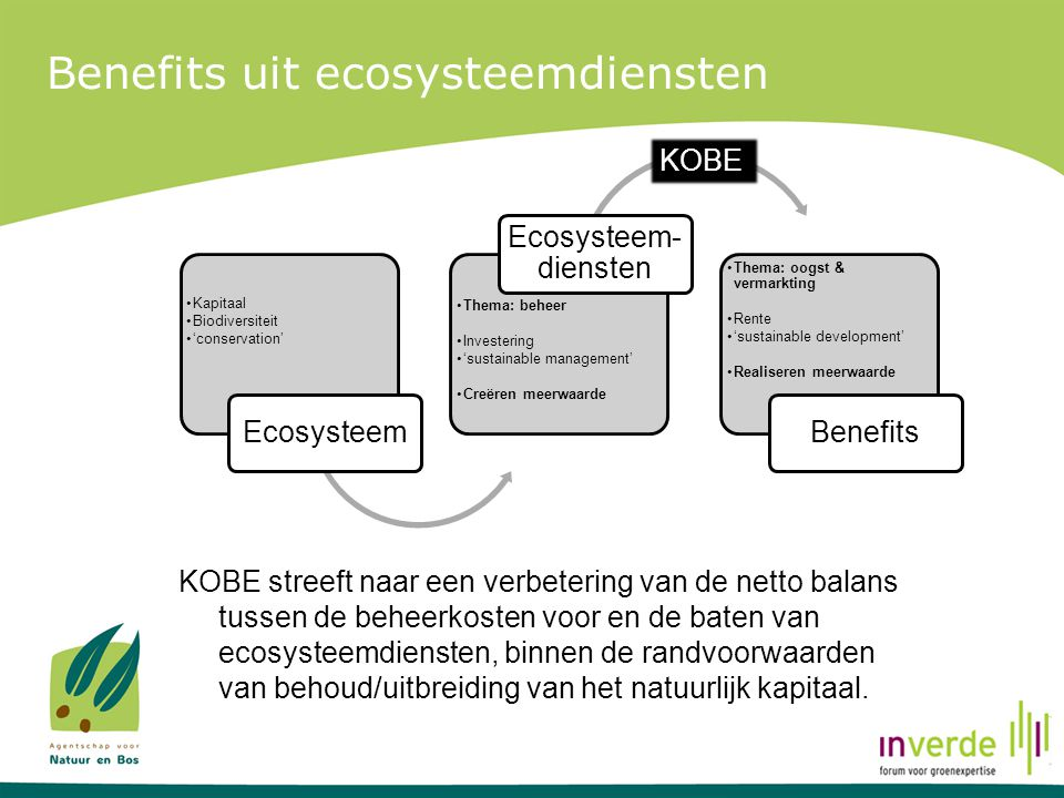 •Kapitaal •Biodiversiteit •'conservation' Ecosysteem •Thema: beheer •Investering •'sustainable management' •Creëren meerwaarde Ecosysteem- diensten •T