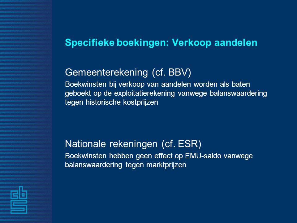 Specifieke boekingen: Verkoop aandelen Gemeenterekening (cf.