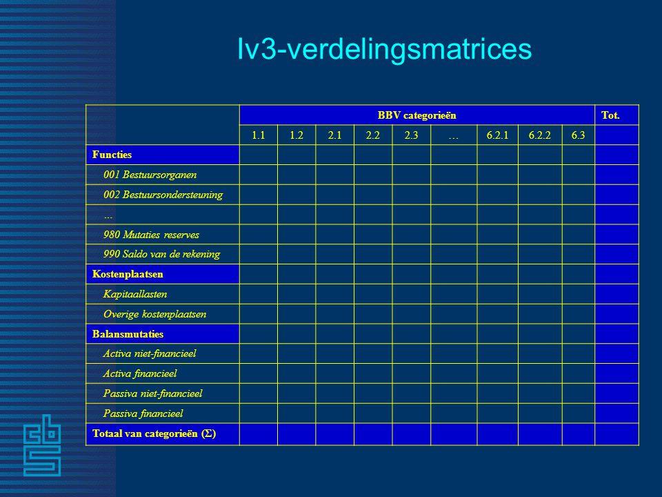 Iv3-verdelingsmatrices BBV categorieënTot.