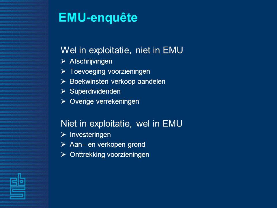 EMU-enquête Wel in exploitatie, niet in EMU  Afschrijvingen  Toevoeging voorzieningen  Boekwinsten verkoop aandelen  Superdividenden  Overige verrekeningen Niet in exploitatie, wel in EMU  Investeringen  Aan– en verkopen grond  Onttrekking voorzieningen