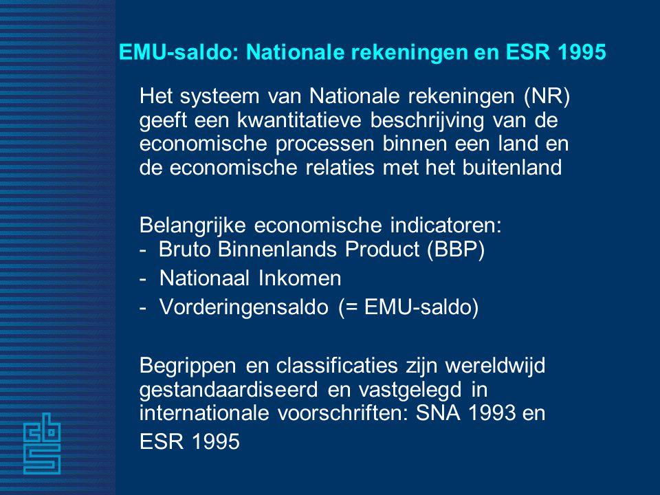 EMU-saldo: Nationale rekeningen en ESR 1995 Het systeem van Nationale rekeningen (NR) geeft een kwantitatieve beschrijving van de economische processen binnen een land en de economische relaties met het buitenland Belangrijke economische indicatoren: - Bruto Binnenlands Product (BBP) - Nationaal Inkomen - Vorderingensaldo (= EMU-saldo) Begrippen en classificaties zijn wereldwijd gestandaardiseerd en vastgelegd in internationale voorschriften: SNA 1993 en ESR 1995