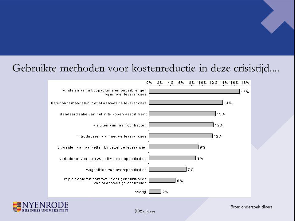 © Reijniers Gebruikte methoden voor kostenreductie in deze crisistijd.... Bron: onderzoek divers