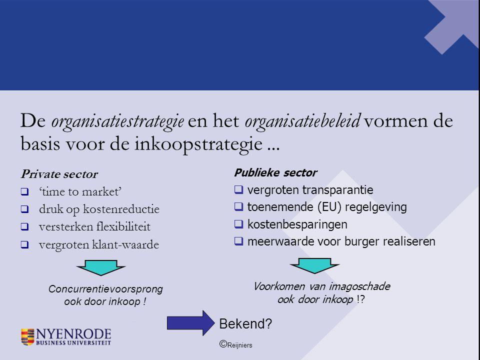 © Reijniers De organisatiestrategie en het organisatiebeleid vormen de basis voor de inkoopstrategie... Private sector  'time to market'  druk op ko