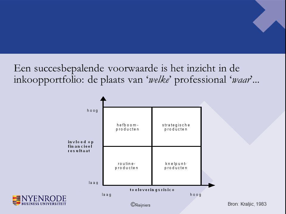 © Reijniers Een succesbepalende voorwaarde is het inzicht in de inkoopportfolio: de plaats van 'welke' professional 'waar'... Bron: Kraljic, 1983