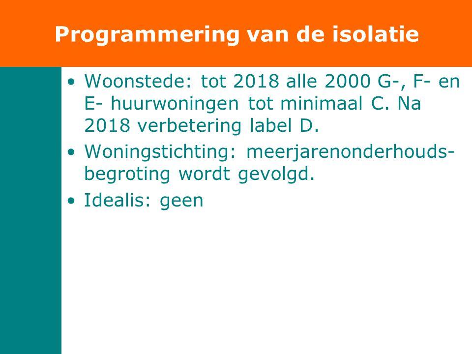 Programmering van de isolatie •Woonstede: tot 2018 alle 2000 G-, F- en E- huurwoningen tot minimaal C.