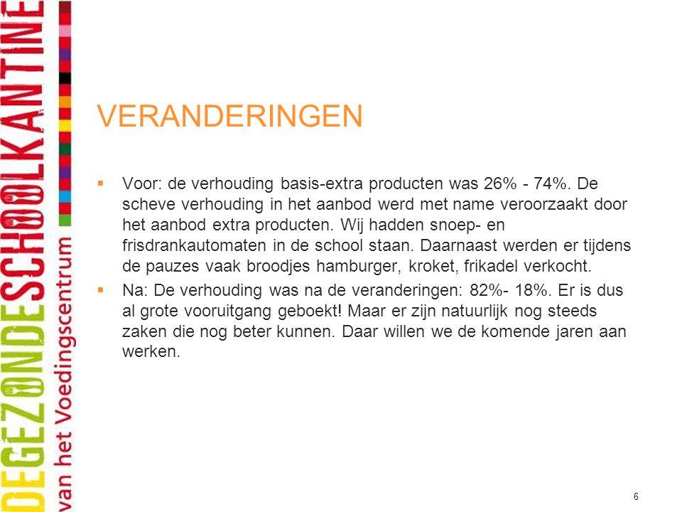 6 VERANDERINGEN  Voor: de verhouding basis-extra producten was 26% - 74%. De scheve verhouding in het aanbod werd met name veroorzaakt door het aanbo