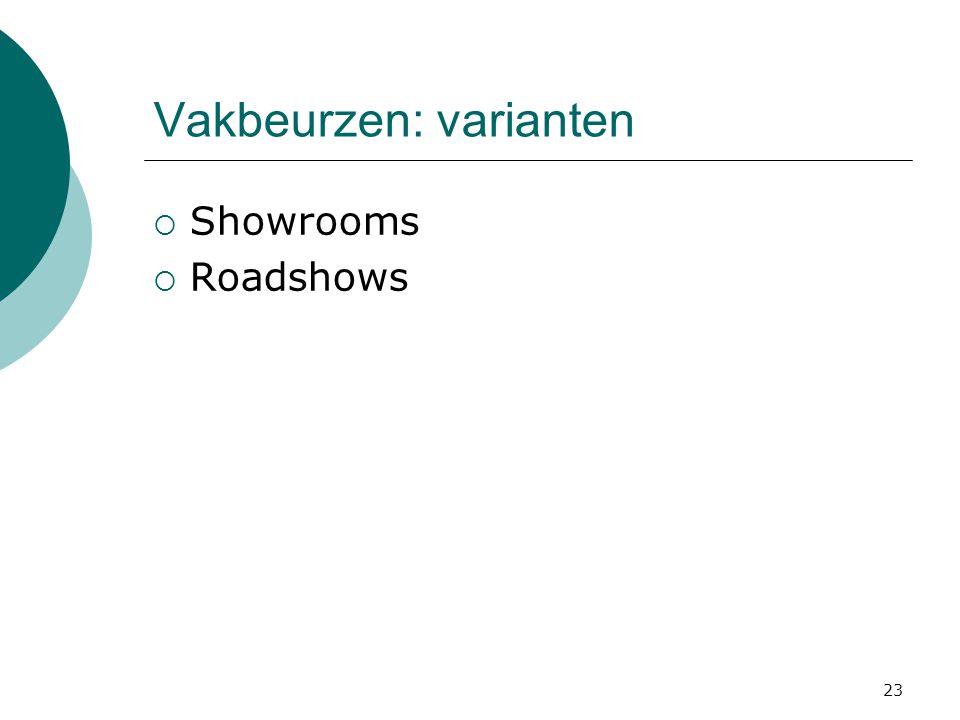 23 Vakbeurzen: varianten  Showrooms  Roadshows