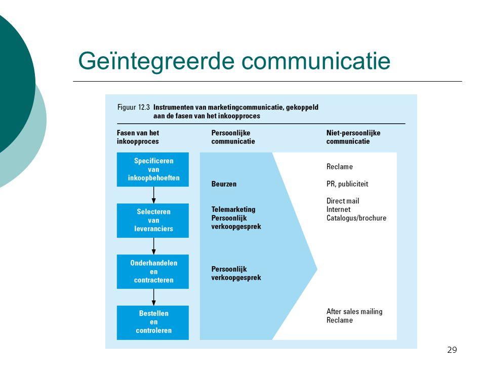 29 Geïntegreerde communicatie