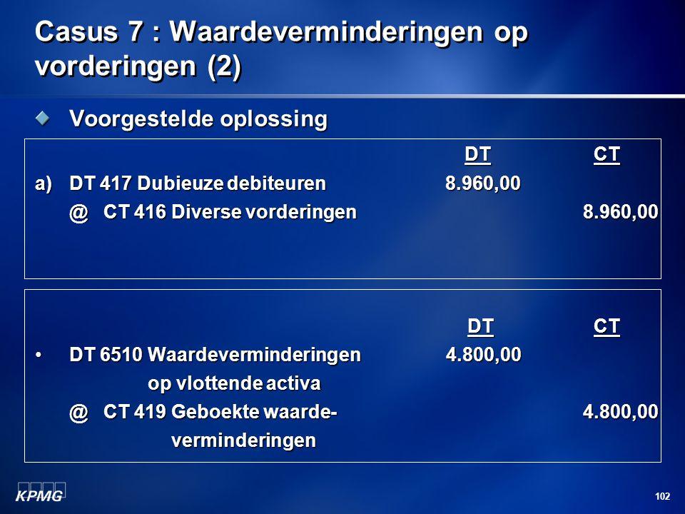 102 Casus 7 : Waardeverminderingen op vorderingen (2) Voorgestelde oplossing DT CT DT CT a)DT 417 Dubieuze debiteuren 8.960,00 @ CT 416 Diverse vorder
