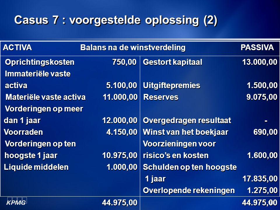 109 Casus 7 : voorgestelde oplossing (2) ACTIVA Balans na de winstverdeling PASSIVA Oprichtingskosten 750,00 Oprichtingskosten 750,00 Immateriële vast