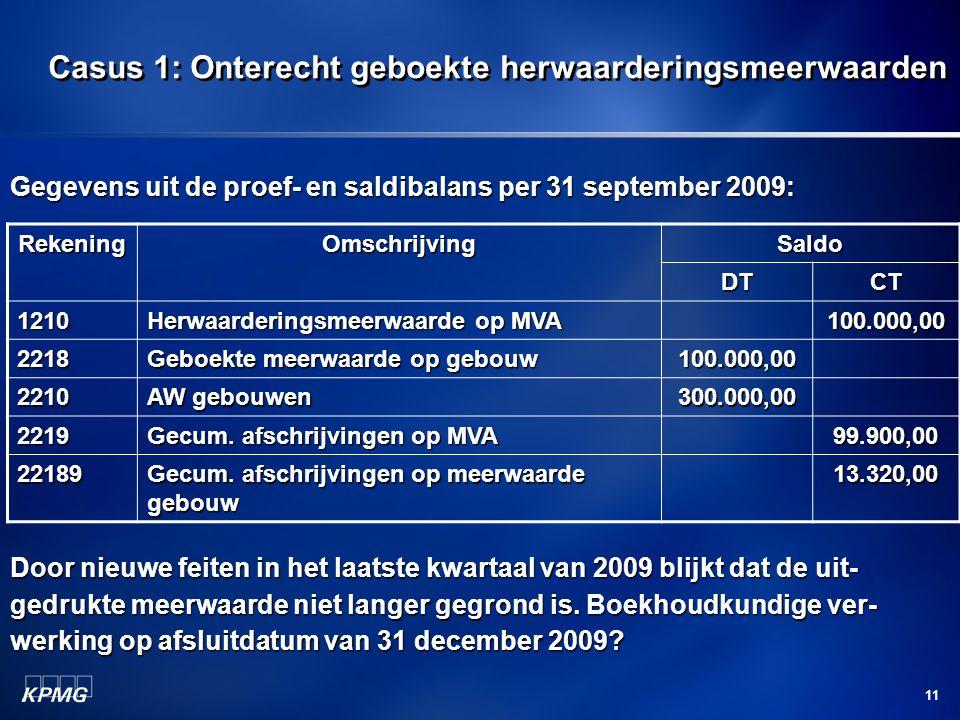 11 Casus 1: Onterecht geboekte herwaarderingsmeerwaarden Gegevens uit de proef- en saldibalans per 31 september 2009: RekeningOmschrijvingSaldo DTCT 1