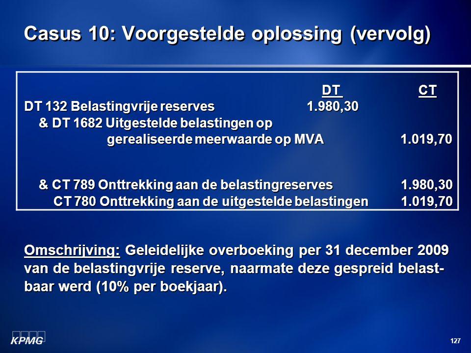 127 Casus 10: Voorgestelde oplossing (vervolg) DT CT DT CT DT 132 Belastingvrije reserves1.980,30 & DT 1682 Uitgestelde belastingen op gerealiseerde m