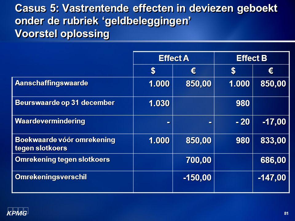 81 Casus 5: Vastrentende effecten in deviezen geboekt onder de rubriek 'geldbeleggingen' Voorstel oplossing Effect A Effect B $€$€ Aanschaffingswaarde
