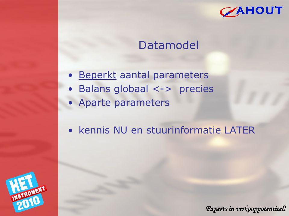 •Beperkt aantal parameters •Balans globaal precies •Aparte parameters •kennis NU en stuurinformatie LATER