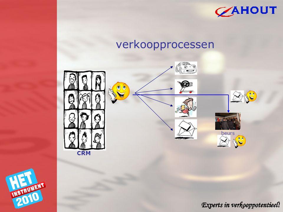 verkoopprocessen CRM beurs