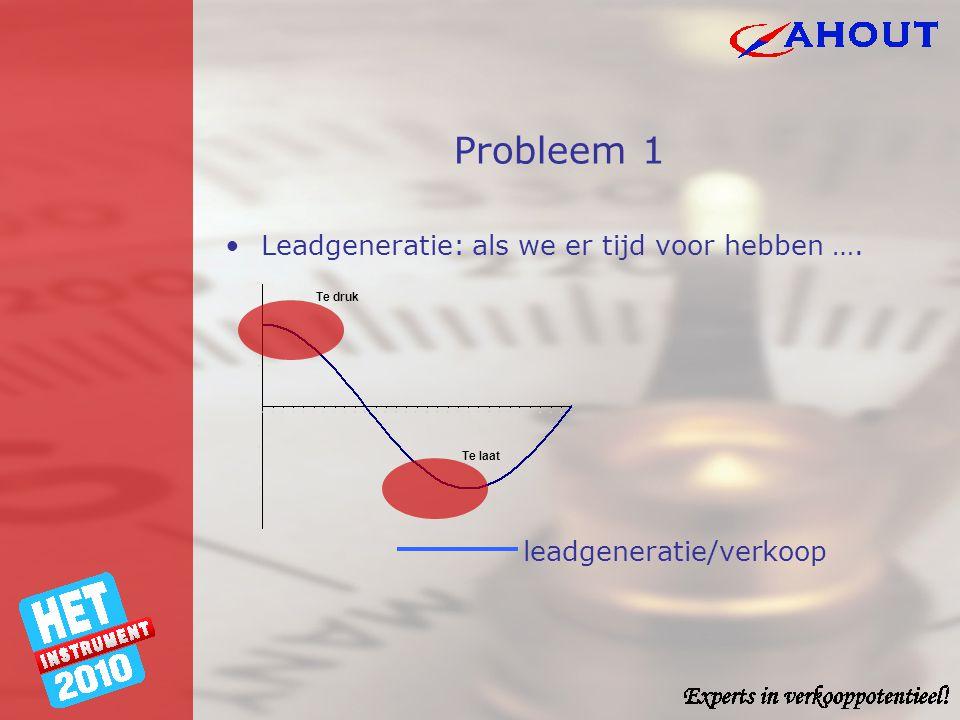 Probleem 1 •Leadgeneratie: als we er tijd voor hebben …. leadgeneratie/verkoop Te druk Te laat