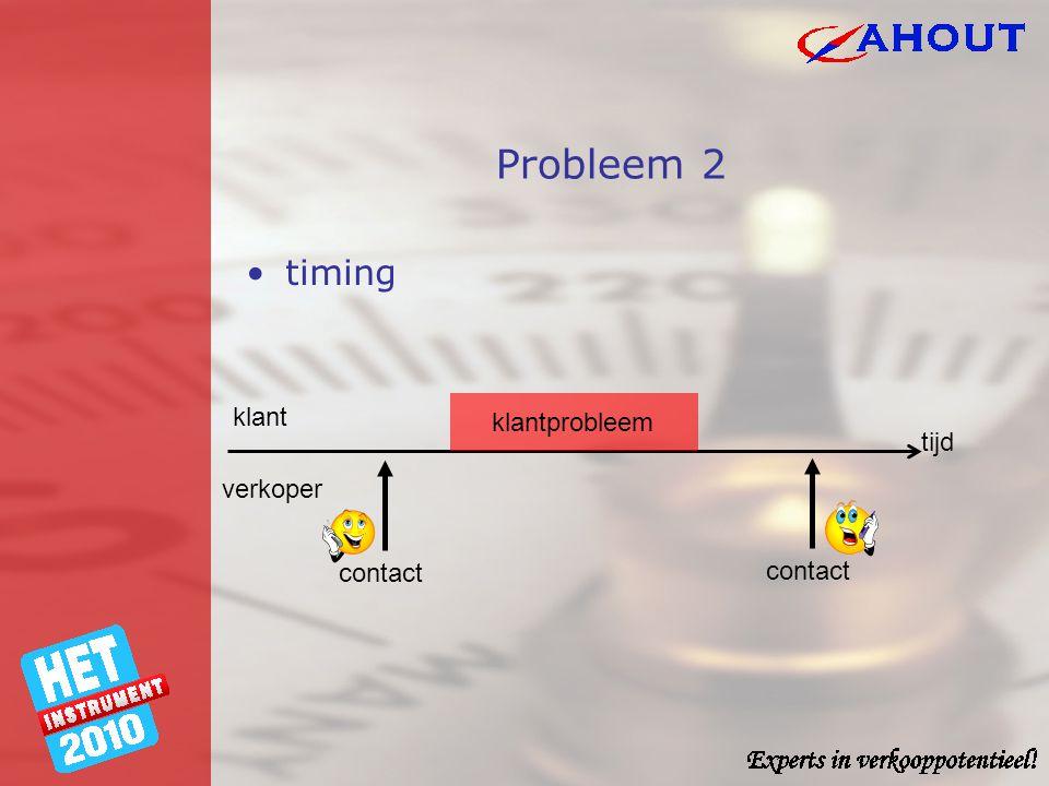 Probleem 2 •timing contact klantprobleem klant verkoper tijd