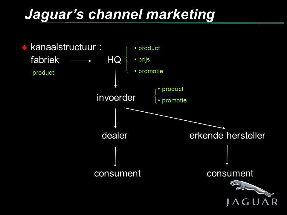  kanaalstructuur : fabriek HQ invoerder dealer erkende hersteller consument consument Jaguar's channel marketing • product • prijs • promotie • product • promotie product