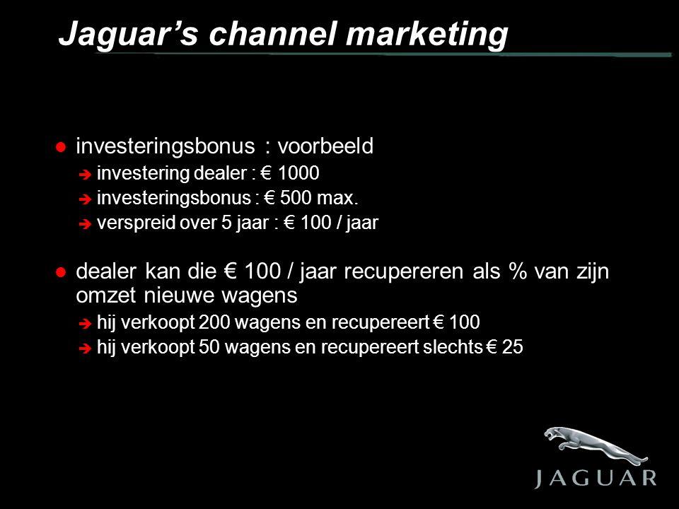  investeringsbonus : voorbeeld  investering dealer : € 1000  investeringsbonus : € 500 max.