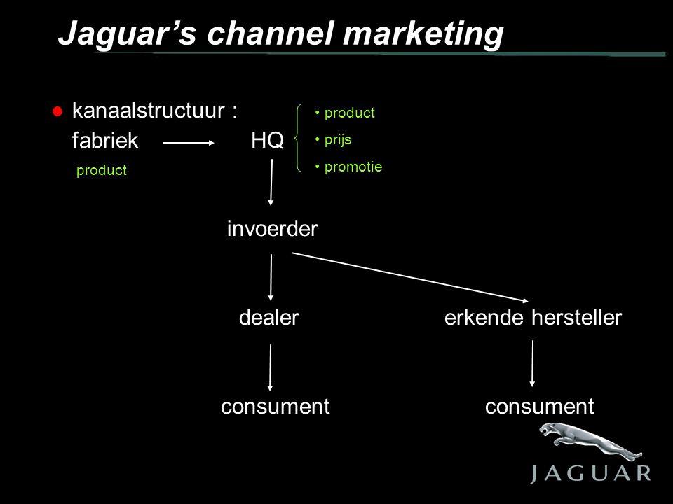  kanaalstructuur : fabriek HQ invoerder dealer erkende hersteller consument consument Jaguar's channel marketing • product • prijs • promotie product