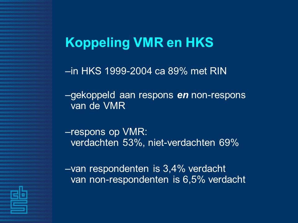 Koppeling VMR en HKS –in HKS 1999-2004 ca 89% met RIN –gekoppeld aan respons en non-respons van de VMR –respons op VMR: verdachten 53%, niet-verdachte