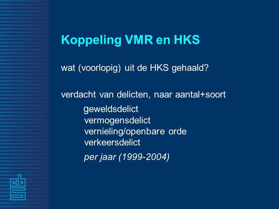 Koppeling VMR en HKS wat (voorlopig) uit de HKS gehaald? verdacht van delicten, naar aantal+soort g eweldsdelict vermogensdelict vernieling/openbare o