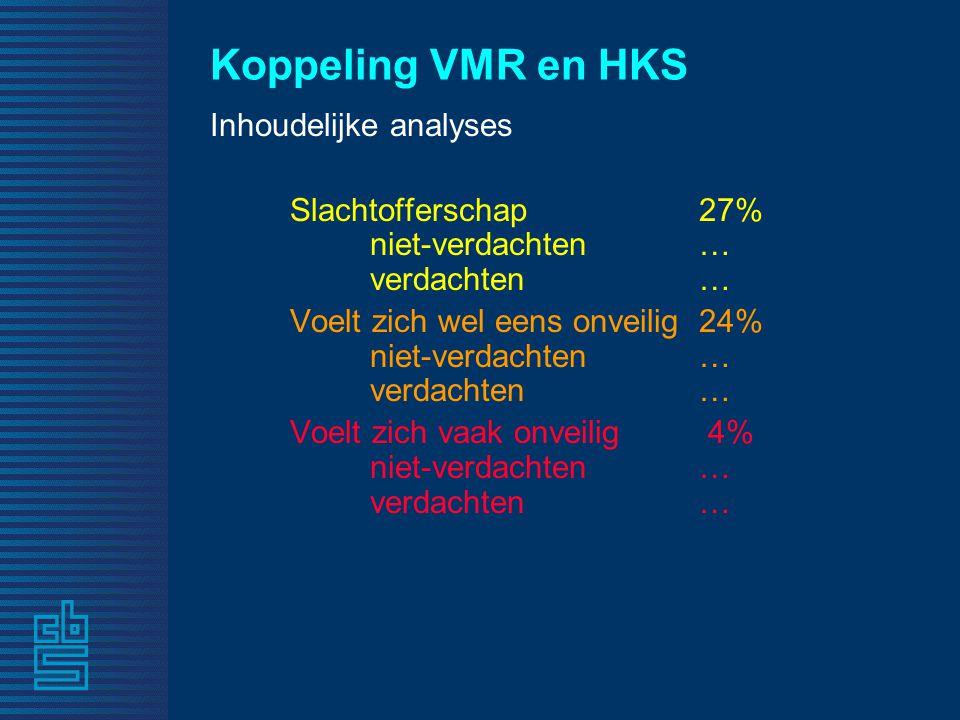Koppeling VMR en HKS Inhoudelijke analyses Slachtofferschap 27% niet-verdachten … verdachten … Voelt zich wel eens onveilig 24% niet-verdachten … verd