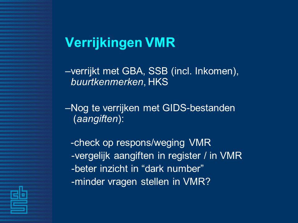 Verrijkingen VMR –verrijkt met GBA, SSB (incl. Inkomen), buurtkenmerken, HKS –Nog te verrijken met GIDS-bestanden (aangiften): -check op respons/wegin