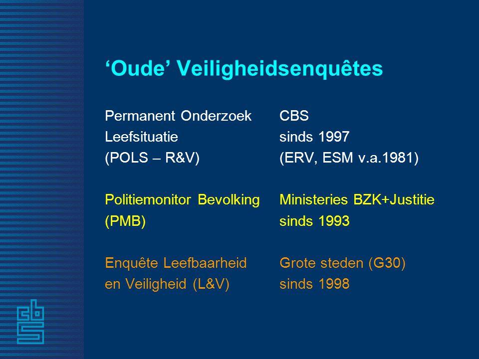 'Oude' Veiligheidsenquêtes Permanent Onderzoek Leefsituatie (POLS – R&V) Politiemonitor Bevolking (PMB) Enquête Leefbaarheid en Veiligheid (L&V) CBS s