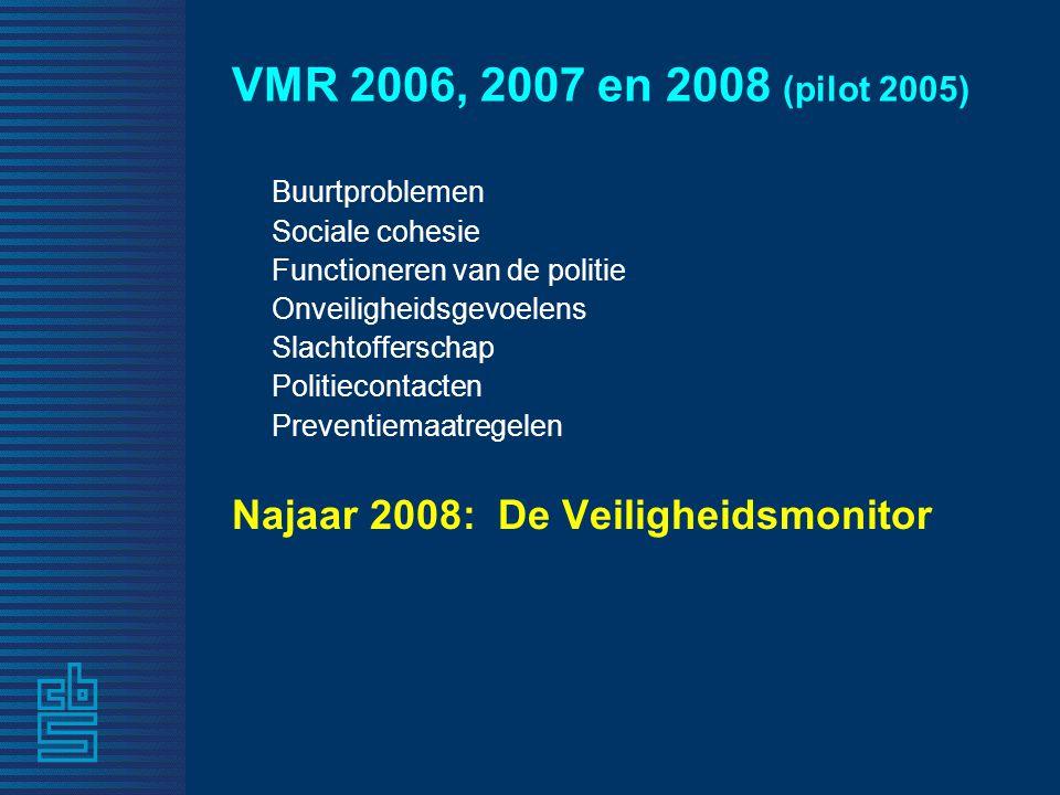 VMR 2006, 2007 en 2008 (pilot 2005) Buurtproblemen Sociale cohesie Functioneren van de politie Onveiligheidsgevoelens Slachtofferschap Politiecontacte