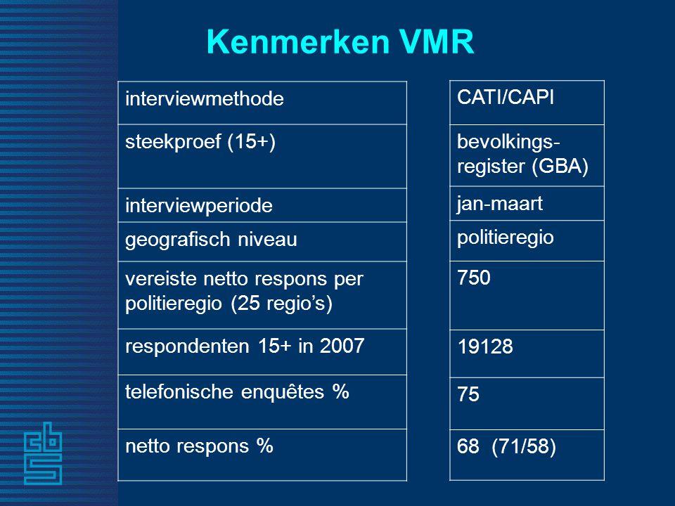 Kenmerken VMR interviewmethode steekproef (15+) interviewperiode geografisch niveau vereiste netto respons per politieregio (25 regio's) respondenten