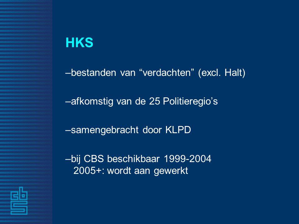 """HKS –bestanden van """"verdachten"""" (excl. Halt) –afkomstig van de 25 Politieregio's –samengebracht door KLPD –bij CBS beschikbaar 1999-2004 2005+: wordt"""