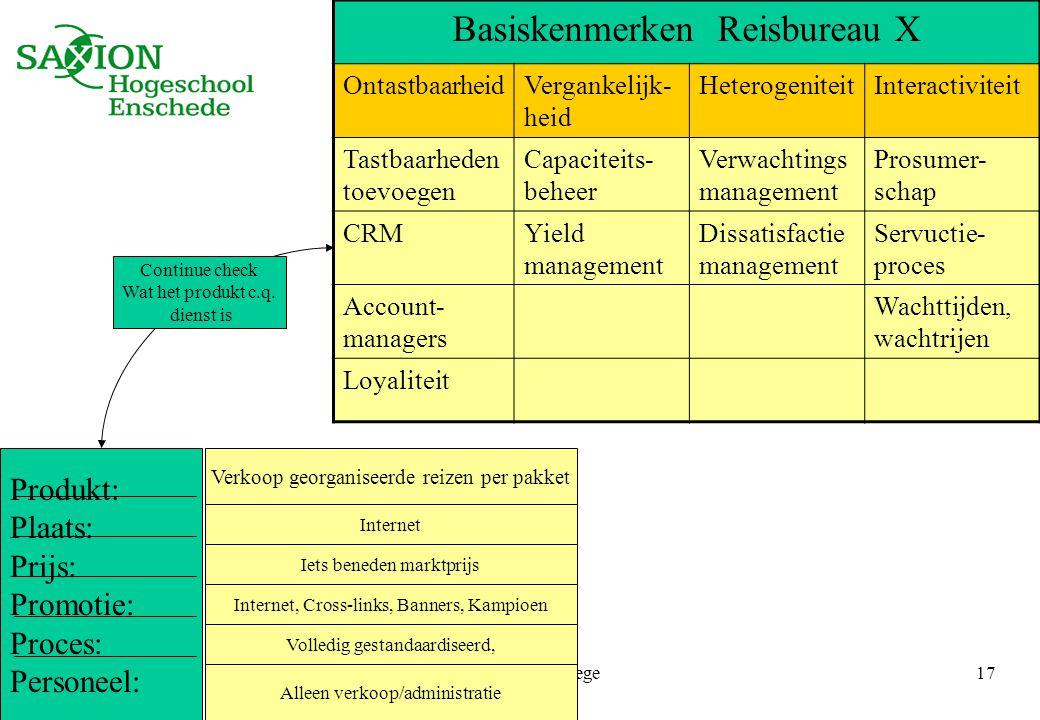 juli -2008IMEO startcollege17 Produkt: Plaats: Prijs: Promotie: Proces: Personeel: Verkoop georganiseerde reizen per pakket Internet Iets beneden mark
