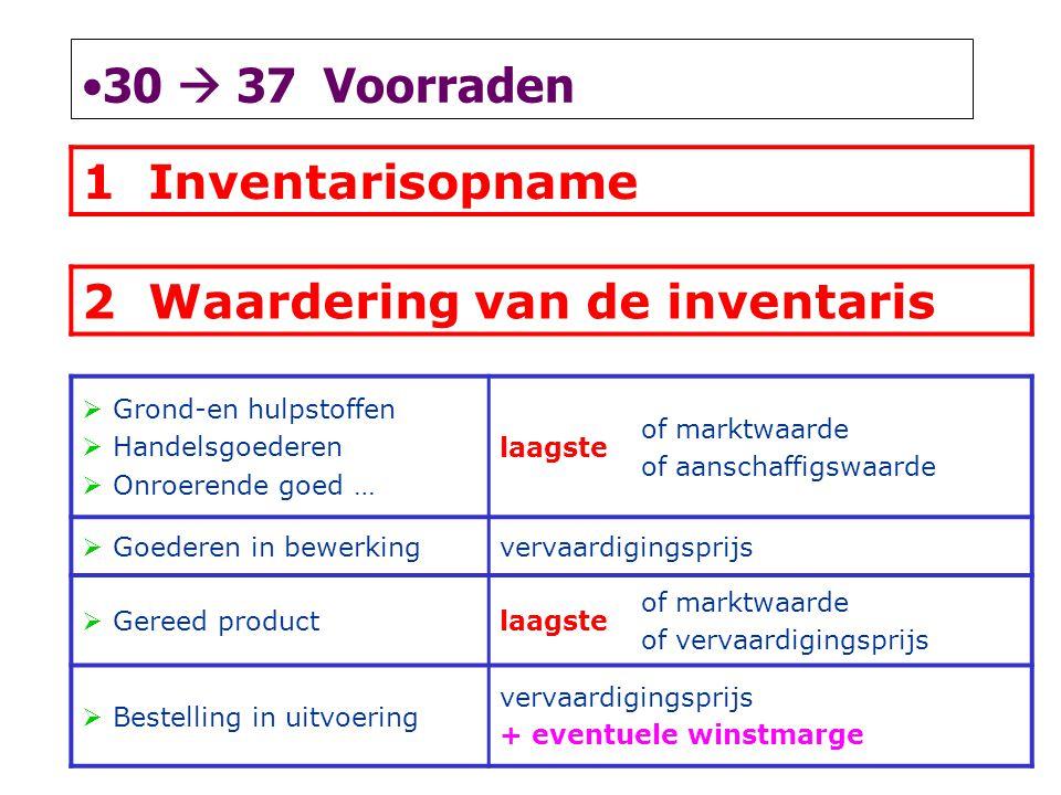 •30  37 Voorraden 1 Inventarisopname 2 Waardering van de inventaris  Grond-en hulpstoffen  Handelsgoederen  Onroerende goed … laagste of marktwaar