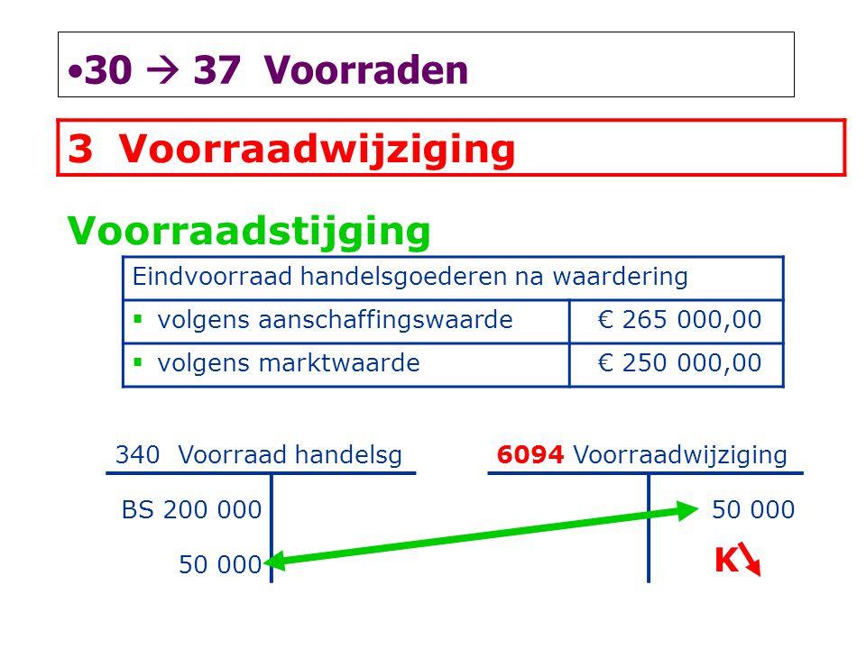 •30  37 Voorraden 3Voorraadwijziging Voorraadstijging Eindvoorraad handelsgoederen na waardering  volgens aanschaffingswaarde € 265 000,00  volgens