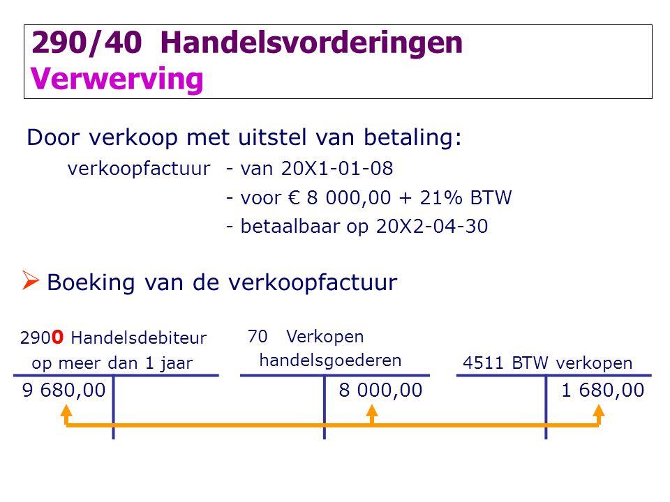 290/40 Handelsvorderingen Verwerving Door verkoop met uitstel van betaling: verkoopfactuur- van 20X1-01-08 - voor € 8 000,00 + 21% BTW - betaalbaar op