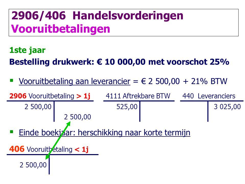 1ste jaar Bestelling drukwerk: € 10 000,00 met voorschot 25%  Vooruitbetaling aan leverancier = € 2 500,00 + 21% BTW 2906 Vooruitbetaling > 1j 4111 A