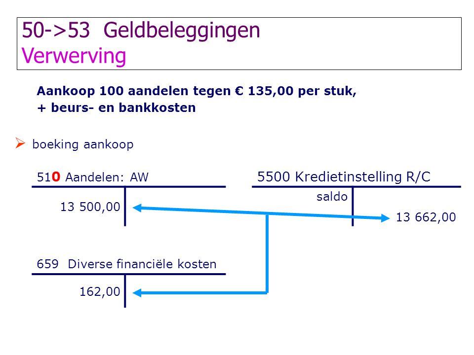 50->53 Geldbeleggingen Verwerving Aankoop 100 aandelen tegen € 135,00 per stuk, + beurs- en bankkosten  boeking aankoop 51 0 Aandelen: AW 5500 Kredie