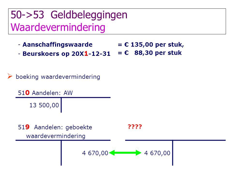 50->53 Geldbeleggingen Waardevermindering - Aanschaffingswaarde - Beurskoers op 20X 1 -12-31 = € 135,00 per stuk, = € 88,30 per stuk  boeking waardev