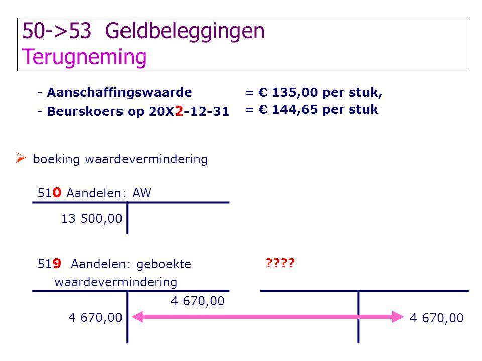 50->53 Geldbeleggingen Terugneming - Aanschaffingswaarde - Beurskoers op 20X 2 -12-31 = € 135,00 per stuk, = € 144,65 per stuk  boeking waardevermind