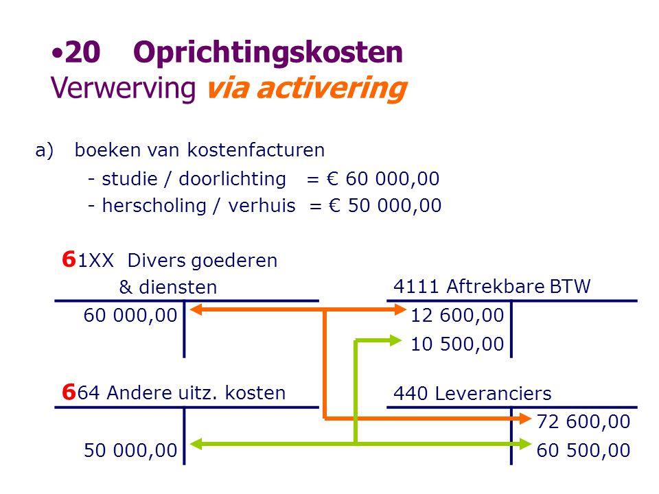 a)boeken van kostenfacturen - studie / doorlichting = € 60 000,00 - herscholing / verhuis = € 50 000,00 6 1XX Divers goederen & diensten4111 Aftrekbar