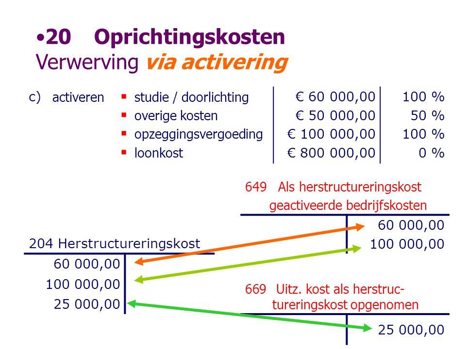 c) activeren  studie / doorlichting  overige kosten  opzeggingsvergoeding  loonkost € 60 000,00 € 50 000,00 € 100 000,00 € 800 000,00 100 % 50 % 1