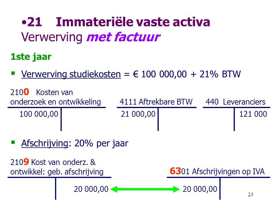 23 •21Immateriële vaste activa Verwerving met factuur 1ste jaar  Verwerving studiekosten = € 100 000,00 + 21% BTW 210 0 Kosten van onderzoek en ontwi