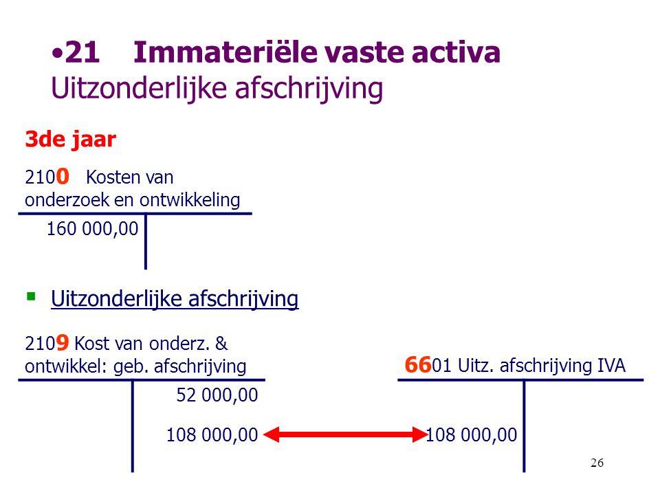 26 •21Immateriële vaste activa Uitzonderlijke afschrijving 3de jaar 210 0 Kosten van onderzoek en ontwikkeling 160 000,00  Uitzonderlijke afschrijvin